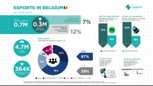 Newzoo_Esports_Market_Belgium